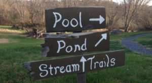 Hand-written sign for the pool, pond, and stream trails at Steeles Tavern Manor B&B